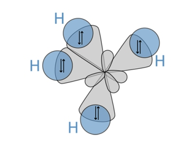 Illustration of orbital hybridization in methane, CH4.